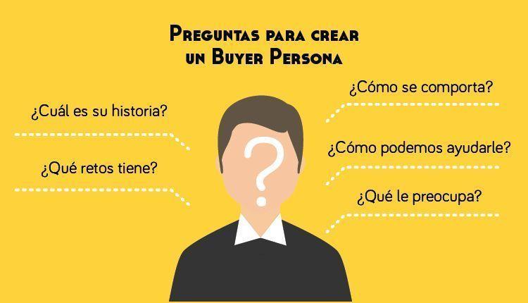 el-buyer-persona
